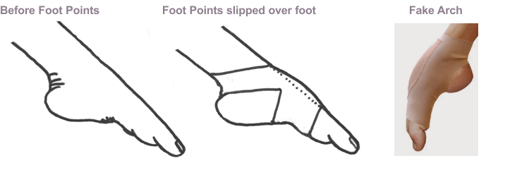 Foot Points